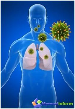 sykdom, pneumoni, lunge, dyspné, lungebetennelse