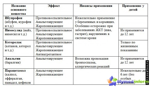 disease, antipyretic treatment, the temperature rise