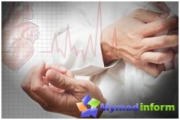 infarkt miokarda-