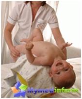Beginselen van diagnostiek van intestinale koliek