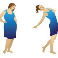 Die Art und Grad der Fettleibigkeit