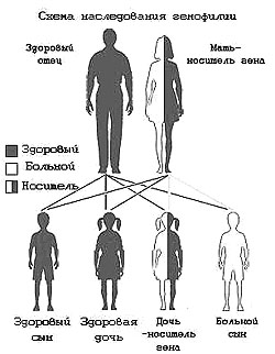 analiza ereditate