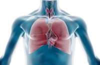 Симптоми астме
