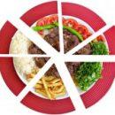 κλασματική τροφίμων