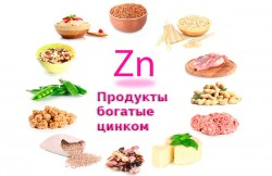 vitamins, minerals, useful products, zinc