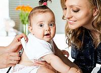 Behandlung von Kinderhusten ohne Fieber