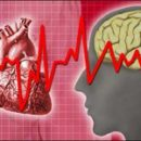 Symptoms and signs of coronary heart disease