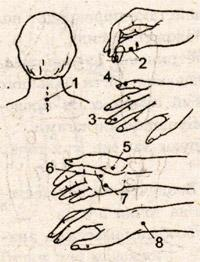 Акупресурен масаж при вегето-съдова дистония