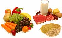 Recommended Food For Compliance with Botkin Diet