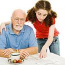 severe symptoms of dementia prospects