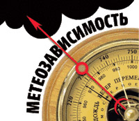 meteozavisimost person at different times of the year