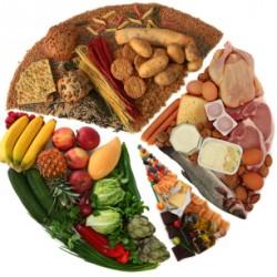 Diät, Diät 6, Ernährung, Gewichtsverlust, Diät