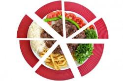 fractional-food